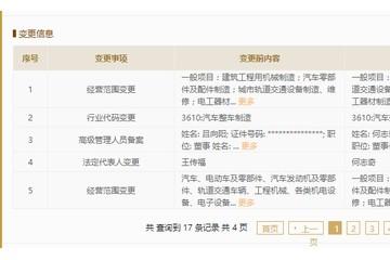 王传福卸职比亚迪汽车有限公司法定代表人及董事长