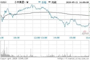 小米财报手机单价再提高互联网业务收入占比超10%