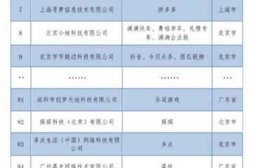 构建产业数字化新生态 物易云通入选中国互联网百强企业!