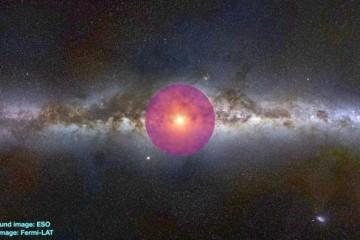暗物质是银河系中心伽马射线过量的最可能来源
